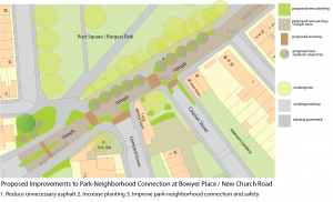 Illustration of new greening ideas for Bowyer Place